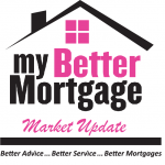 my better mortgage Market Update